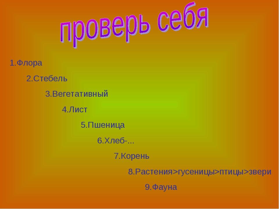1.Флора 2.Стебель 3.Вегетативный 4.Лист 5.Пшеница 6.Хлеб-... 7.Корень 8.Расте...