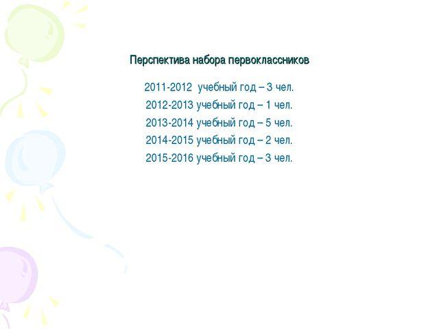 Перспектива набора первоклассников 2011-2012 учебный год – 3 чел. 2012-2013 у...