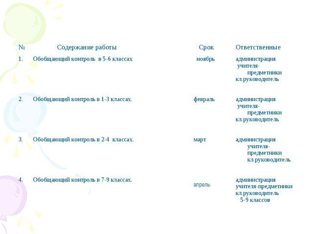 № Содержание работы СрокОтветственные 1. 2. 3. 4.Обобщающий контроль в 5-...