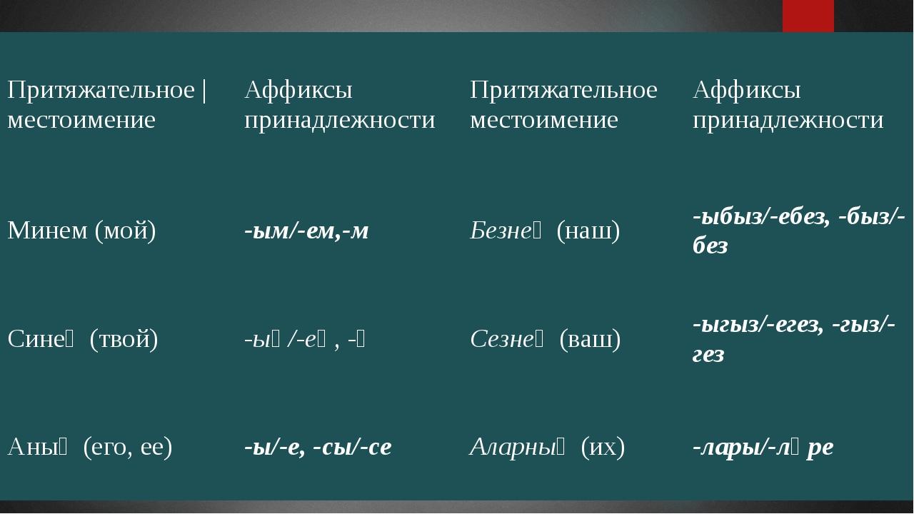 Притяжательное | местоимение Аффиксы принадлежности Притяжательное местоимени...