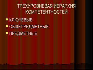 ТРЕХУРОВНЕВАЯ ИЕРАРХИЯ КОМПЕТЕНТНОСТЕЙ КЛЮЧЕВЫЕ ОБЩЕПРЕДМЕТНЫЕ ПРЕДМЕТНЫЕ