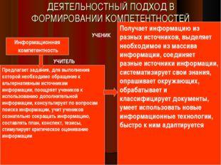 ДЕЯТЕЛЬНОСТНЫЙ ПОДХОД В ФОРМИРОВАНИИ КОМПЕТЕНТНОСТЕЙ Информационная компетент
