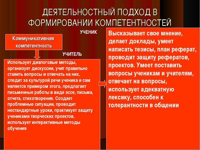 ДЕЯТЕЛЬНОСТНЫЙ ПОДХОД В ФОРМИРОВАНИИ КОМПЕТЕНТНОСТЕЙ Коммуникативная компетен...