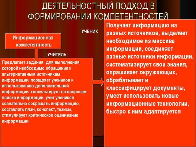 ДЕЯТЕЛЬНОСТНЫЙ ПОДХОД В ФОРМИРОВАНИИ КОМПЕТЕНТНОСТЕЙ Информационная компетент...