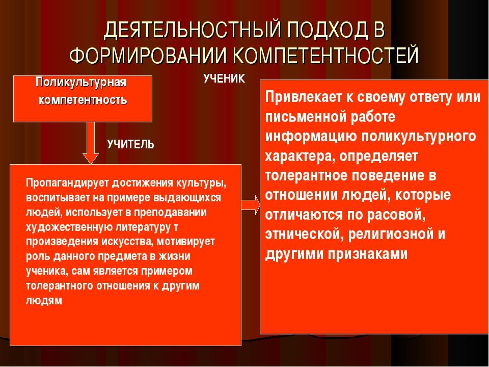 ДЕЯТЕЛЬНОСТНЫЙ ПОДХОД В ФОРМИРОВАНИИ КОМПЕТЕНТНОСТЕЙ Поликультурная компетент...