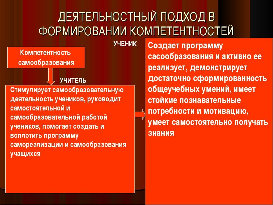 ДЕЯТЕЛЬНОСТНЫЙ ПОДХОД В ФОРМИРОВАНИИ КОМПЕТЕНТНОСТЕЙ Компетентность самообраз...
