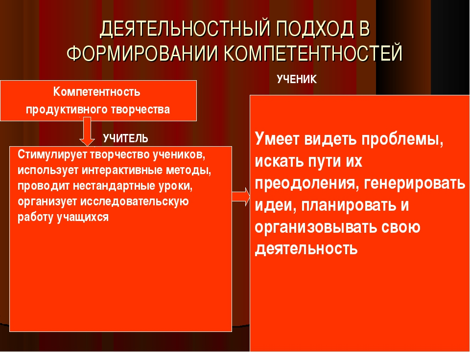 ДЕЯТЕЛЬНОСТНЫЙ ПОДХОД В ФОРМИРОВАНИИ КОМПЕТЕНТНОСТЕЙ Компетентность продуктив...
