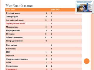 Учебный план 2015-2016 2016-2017 Русский язык 6 6 Литература 2 3 Английский я