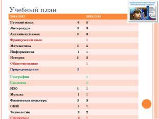 Учебный план 2014-2015 2015-2016 Русский язык 6 5 Литература 3 3 Английский я