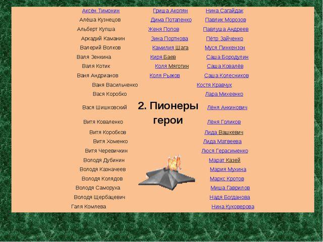 ВЕЧНАЯ ИМ СЛАВА!!! Аксён Тимонин Гриша Акопян Нина Сагайдак Алёша Кузнецов Ди...