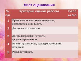 Лист оценивания № п/пКритерии оценки работыБаллы 0-5 1Правильность изложе