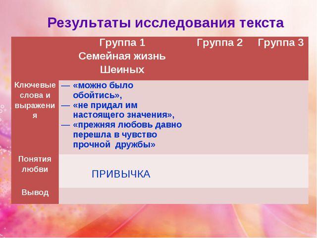 Результаты исследования текста Группа 1 Семейная жизнь ШеиныхГруппа 2Гру...
