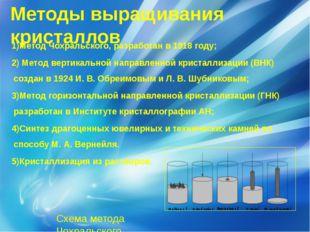 Методы выращивания кристаллов 1)Метод Чохральского, разработан в 1918 году;