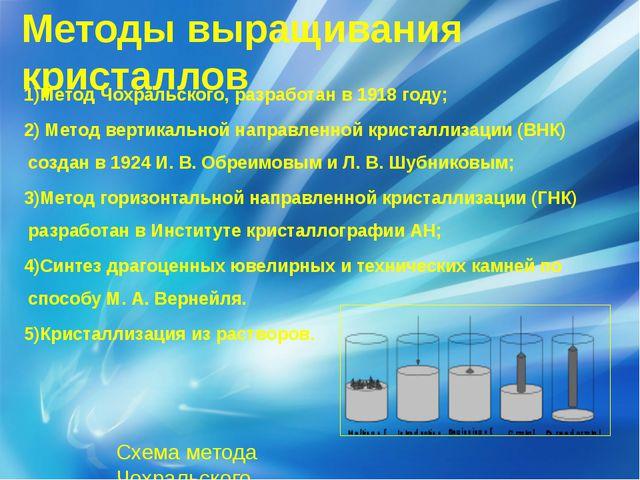 Методы выращивания кристаллов 1)Метод Чохральского, разработан в 1918 году;...
