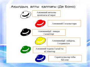 Алюминий металлы визиткасы ақпарат Алюминий қосылыстары Алюминийдің зиянды қа