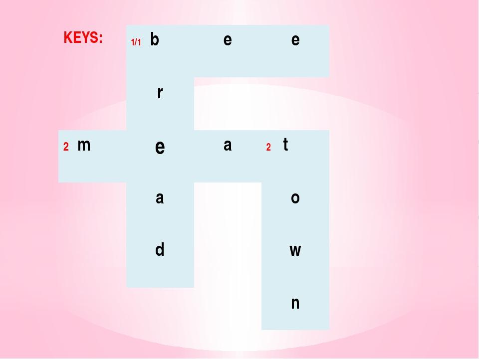 KEYS: 1/1b e e r 2m e a 2t a o d w n