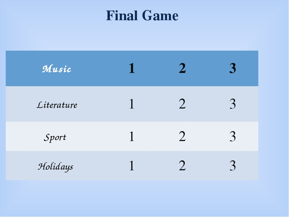 Final Game Music 1 2 3 Literature 1 2 3 Sport 1 2 3 Holidays 1 2 3