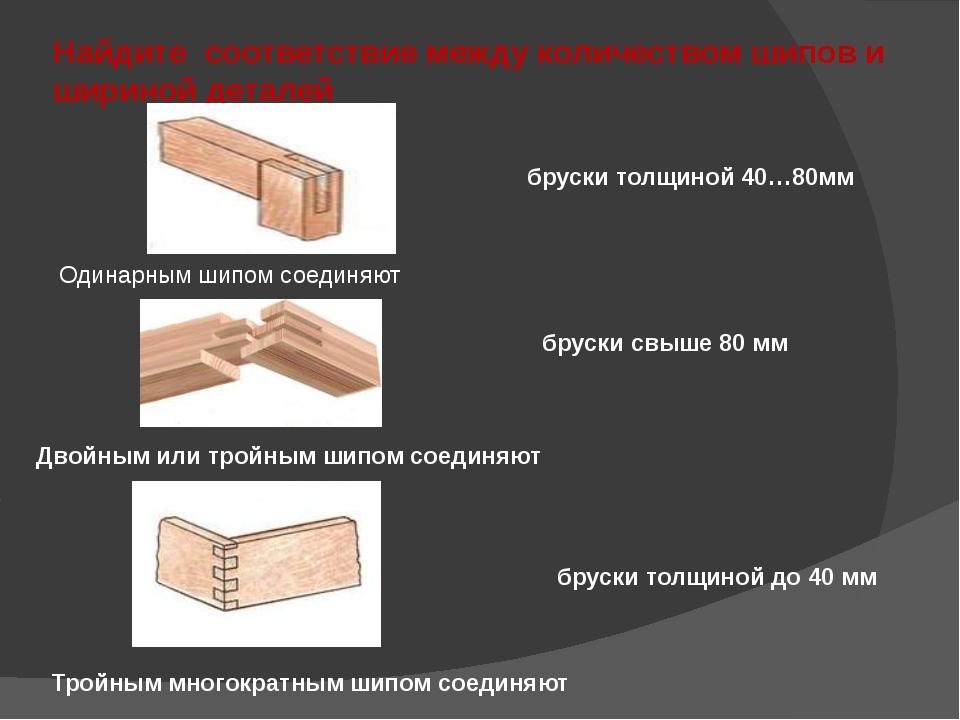 Найдите соответствие между количеством шипов и шириной деталей бруски толщино...