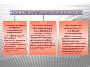 ЭТАПЫ УПРАВЛЕНИЯ ИННОВАЦИОННЫМИ ТЕХНОЛОГИЯМИ І этап Проектирование по внедрен