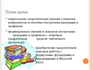 План урока закрепление теоретических знаний о понятии, компонентах и способах