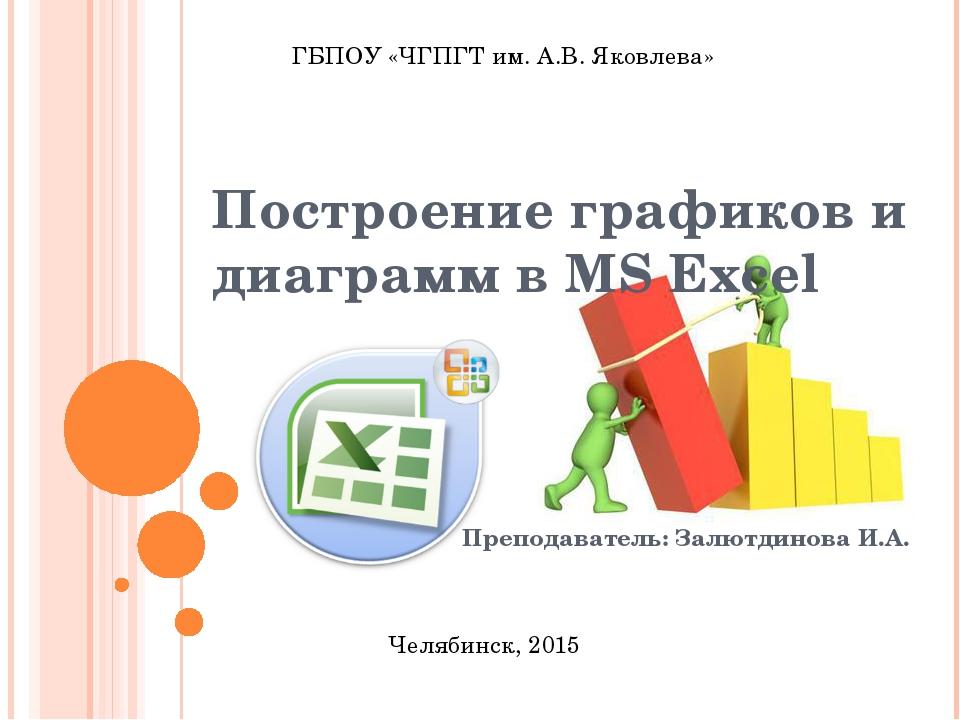 Построение графиков и диаграмм в MS Excel Преподаватель: Залютдинова И.А. Чел...