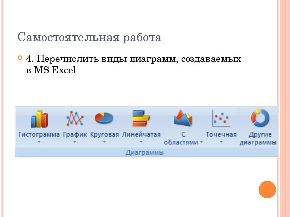 Самостоятельная работа 4. Перечислить виды диаграмм, создаваемых в MS Excel