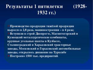 Результаты 1 пятилетки (1928-1932 гг.) Производство продукции тяжёлой продукц