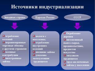 Источники индустриализации Западные страны Царская Россия СССР ограбление кол