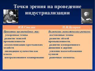 Точки зрения на проведение индустриализации И.В.Сталин Н.И.Бухарин Принятие ч