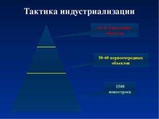 Тактика индустриализации 1500 новостроек 50-60 первоочередных объектов 14-15