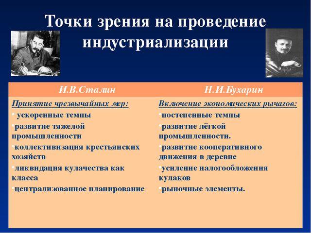 Точки зрения на проведение индустриализации И.В.Сталин Н.И.Бухарин Принятие ч...