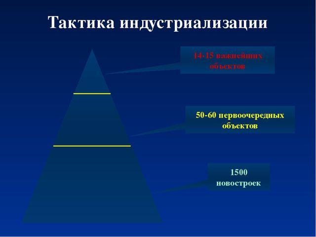Тактика индустриализации 1500 новостроек 50-60 первоочередных объектов 14-15...