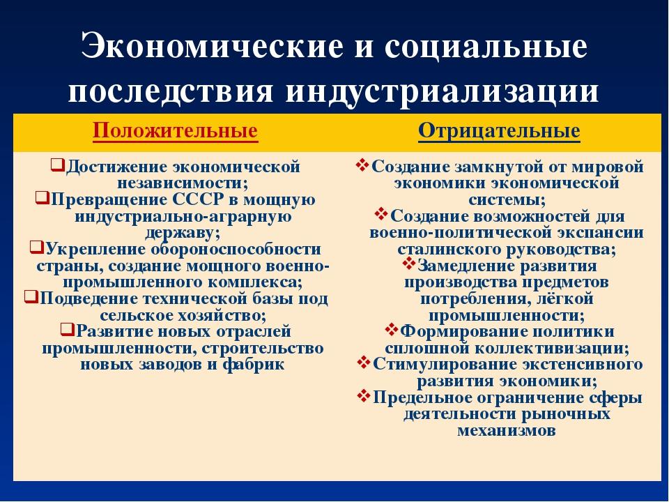 Экономические и социальные последствия индустриализации Положительные Отрицат...