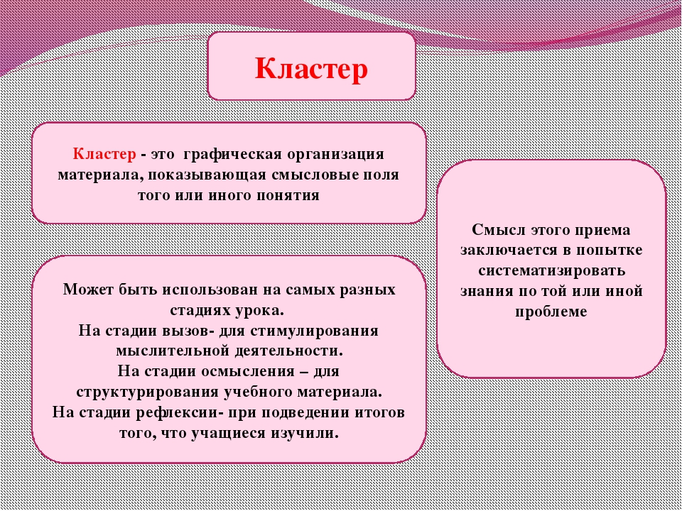 Кластер Кластер - это графическая организация материала, показывающая смыслов...