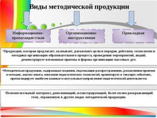 Организационно-инструктивная Прикладная Информационно-пропагандистская Методи