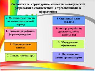 Расположите структурные элементы методической разработки в соответствии с тре