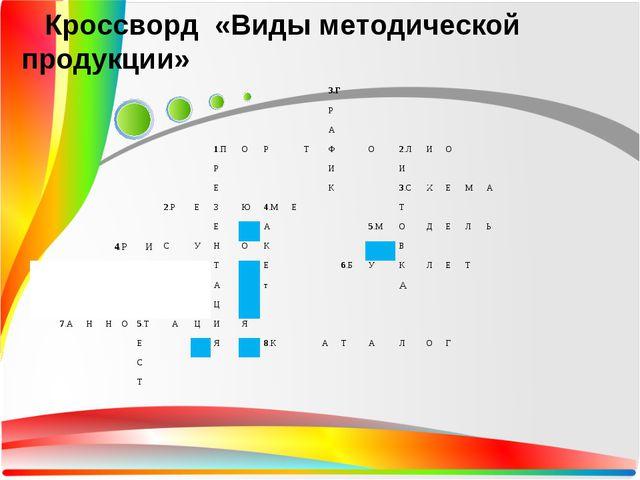 Кроссворд «Виды методической продукции»  3.Г Р А...