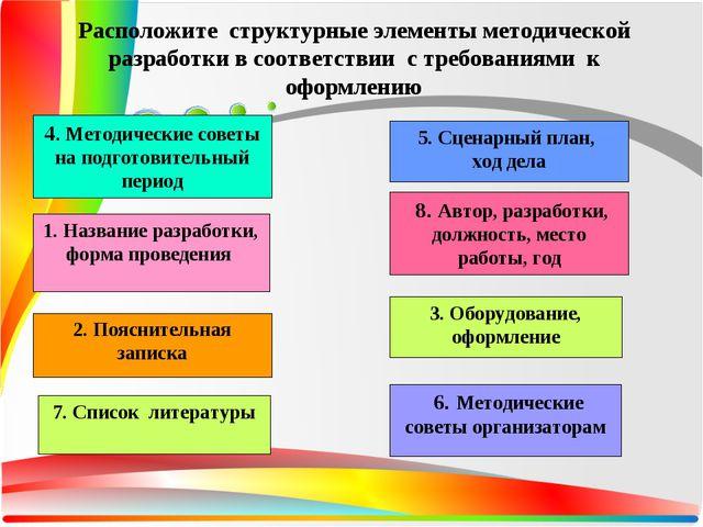 Расположите структурные элементы методической разработки в соответствии с тре...