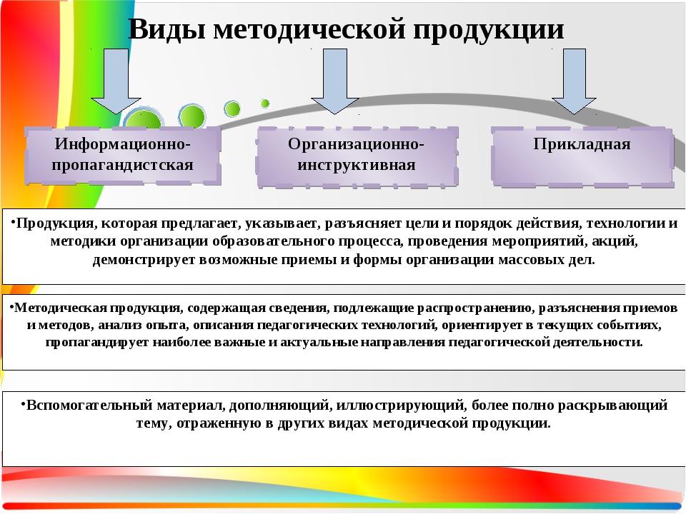 Организационно-инструктивная Прикладная Информационно-пропагандистская Методи...