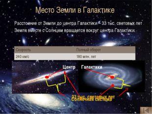Люди с давних времен наблюдали за звёздным небом. Оно помогало предсказывать
