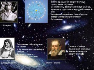 Н.Коперник Земля вращается вокруг Солнца. Центр мира – Солнце. Все планеты дв