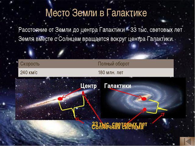 Люди с давних времен наблюдали за звёздным небом. Оно помогало предсказывать...