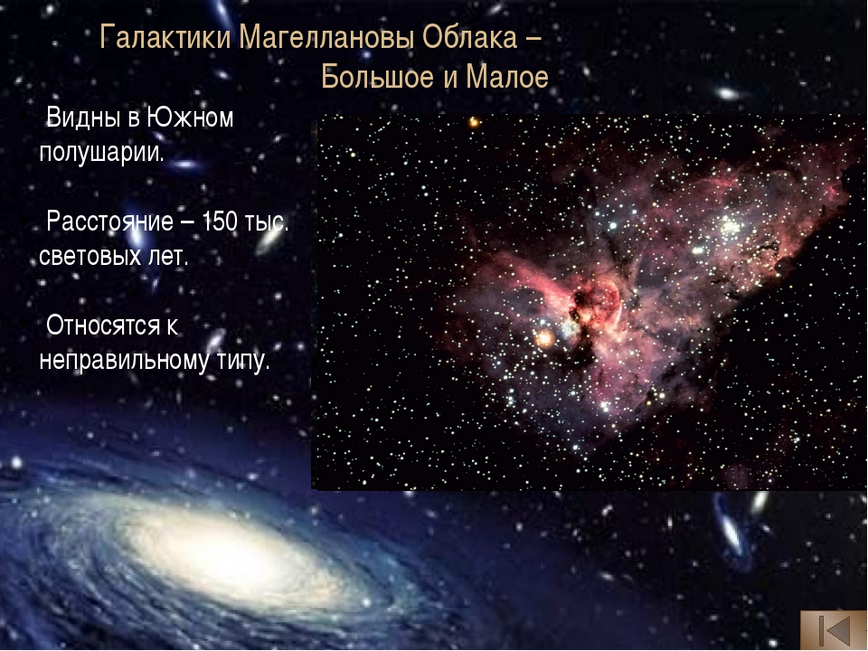 Самые яркие звезды и созвездия служили ещё в древности ориентиром для путешес...