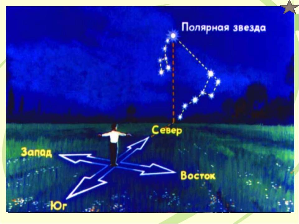 Мы повторяем изученное 1.Галактика, в которой мы живем, называется: А.Магелла...