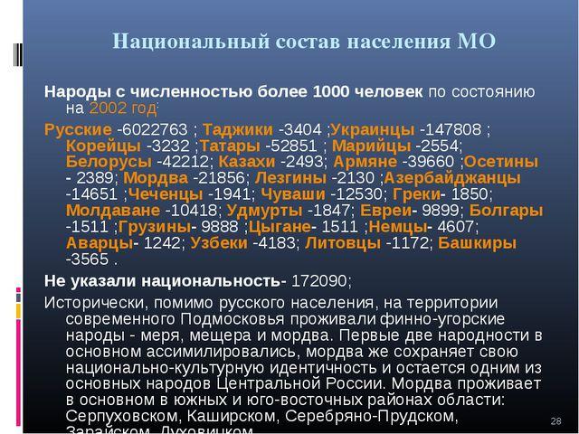 Национальный состав населения МО Народы с численностью более 1000 человек по...