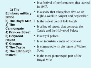 1) The Edinburg military tattoo 2) The Royal Mile 3) The Cannongate 4) Princ