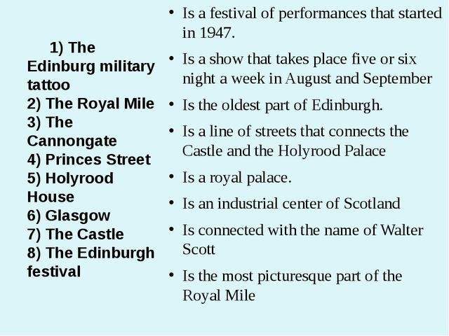 1) The Edinburg military tattoo 2) The Royal Mile 3) The Cannongate 4) Princ...