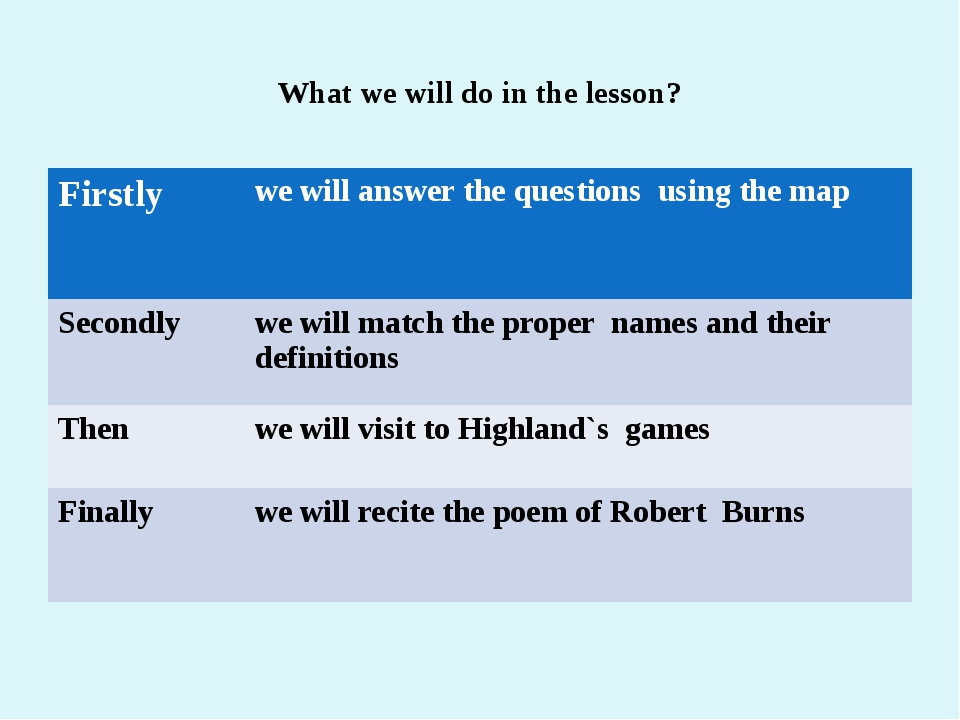 What we will do in the lesson? Firstly we will answer the questions using th...