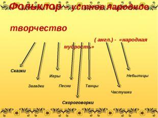 Фольклор – устное народное творчество ( англ.) - «народная мудрость» Скорогов