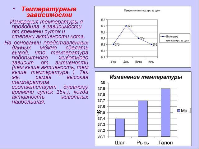 Температурные зависимости Измерения температуры я проводила в зависимости от...